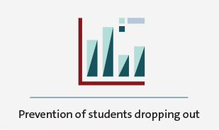 Prevention of students dropping out